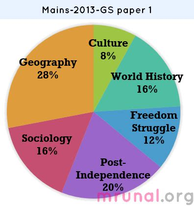 Cultural Identity Essay Sample - JetWriters